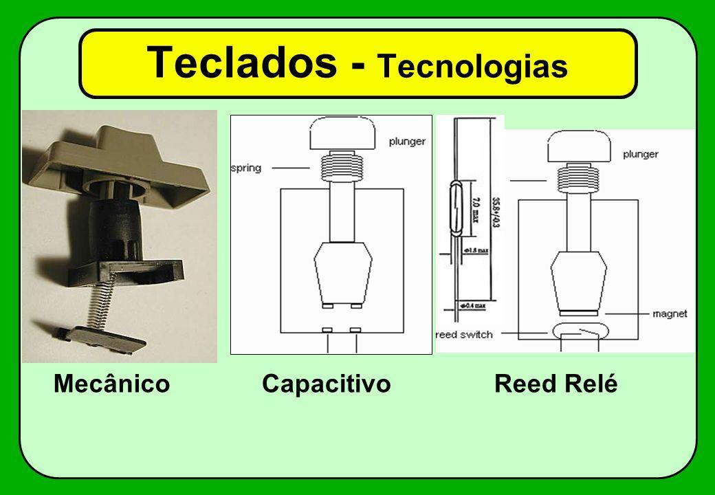 MecânicoCapacitivoReed Relé Teclados - Tecnologias