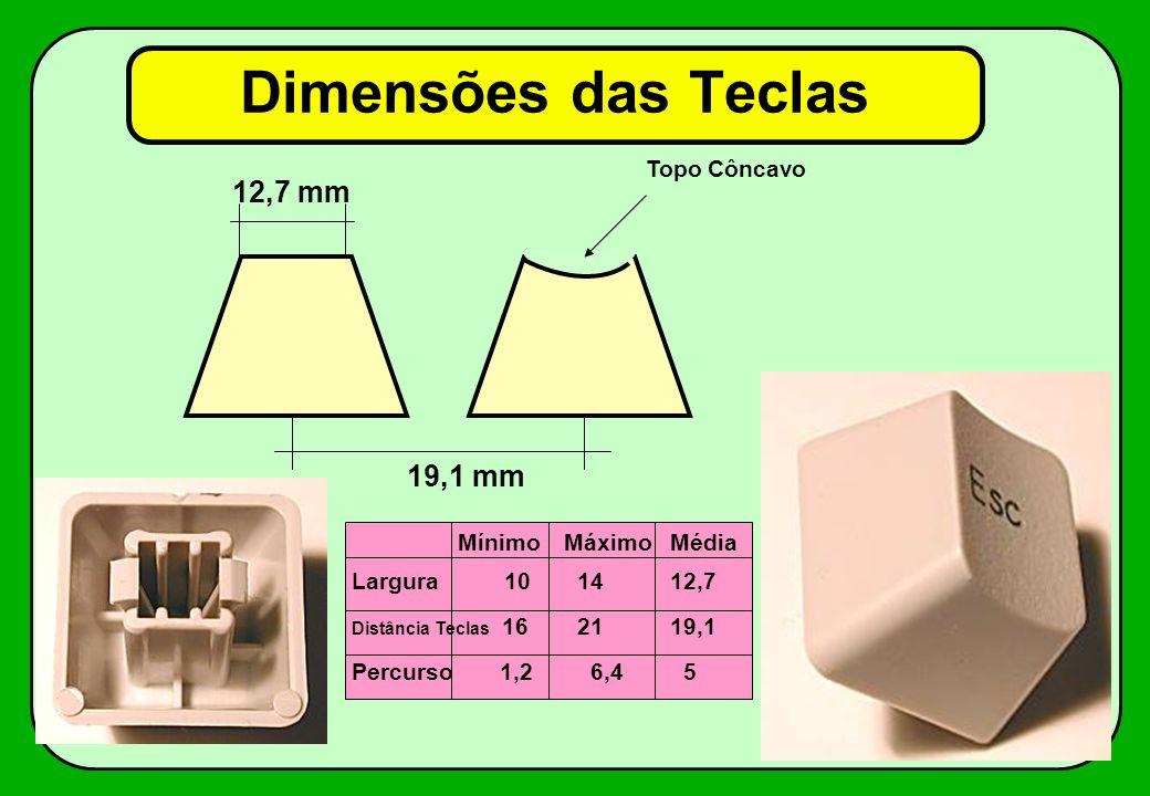 Dimensões das Teclas 19,1 mm 12,7 mm Topo Côncavo MínimoMáximoMédia Largura 10 1412,7 Distância Teclas 16 2119,1 Percurso 1,2 6,4 5