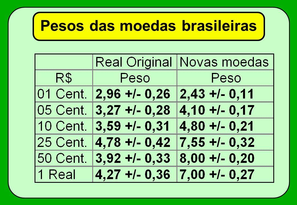 Pesos das moedas brasileiras