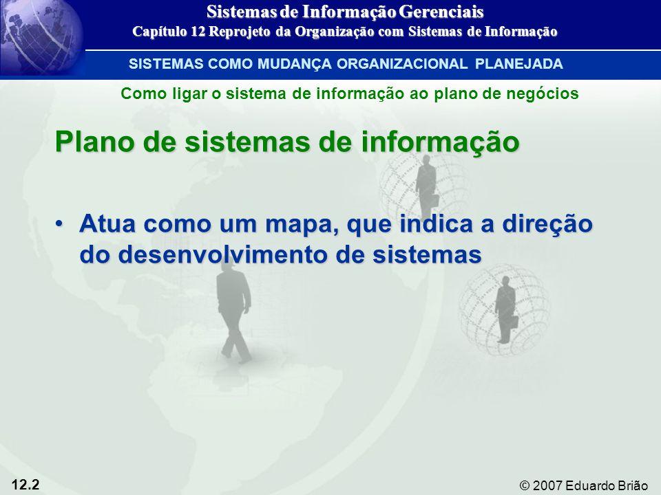 12.2 © 2007 Eduardo Brião Plano de sistemas de informação Atua como um mapa, que indica a direção do desenvolvimento de sistemasAtua como um mapa, que indica a direção do desenvolvimento de sistemas SISTEMAS COMO MUDANÇA ORGANIZACIONAL PLANEJADA Como ligar o sistema de informação ao plano de negócios Sistemas de Informação Gerenciais Capítulo 12 Reprojeto da Organização com Sistemas de Informação