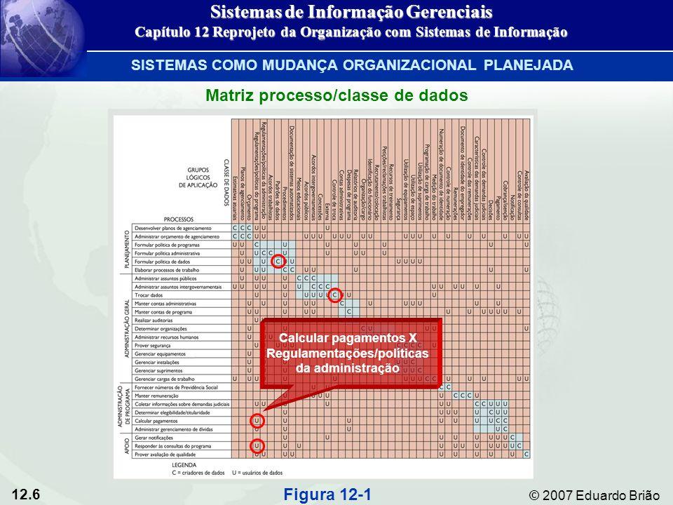 12.7 © 2007 Eduardo Brião Matriz processo/classe de dados Figura 12-1 Sistemas de Informação Gerenciais Capítulo 12 Reprojeto da Organização com Sistemas de Informação SISTEMAS COMO MUDANÇA ORGANIZACIONAL PLANEJADA Responder às consultas do programa X Regulamentações/políticas da administração