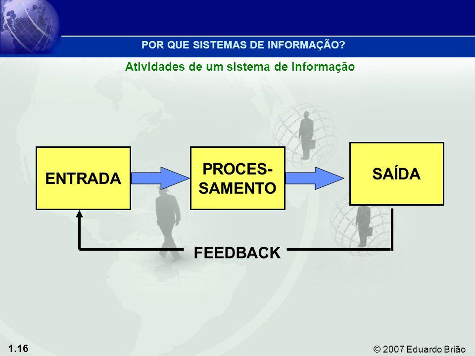1.16 © 2007 Eduardo Brião ENTRADA SAÍDA PROCES- SAMENTO FEEDBACK Atividades de um sistema de informação POR QUE SISTEMAS DE INFORMAÇÃO