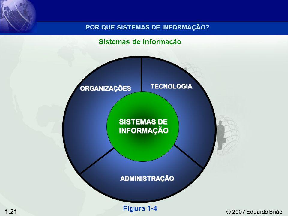 1.21 © 2007 Eduardo Brião Sistemas de informação ORGANIZAÇÕES TECNOLOGIA ADMINISTRAÇÃO SISTEMAS DE INFORMAÇÃO Figura 1-4 POR QUE SISTEMAS DE INFORMAÇÃO