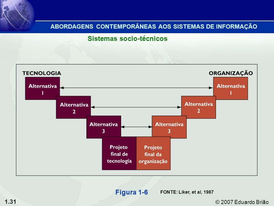 1.31 © 2007 Eduardo Brião FONTE: Liker, et al, 1987 Figura 1-6 Sistemas socio-técnicos ABORDAGENS CONTEMPORÂNEAS AOS SISTEMAS DE INFORMAÇÃO