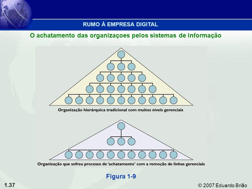 1.37 © 2007 Eduardo Brião Figura 1-9 O achatamento das organizaçoes pelos sistemas de informação RUMO À EMPRESA DIGITAL