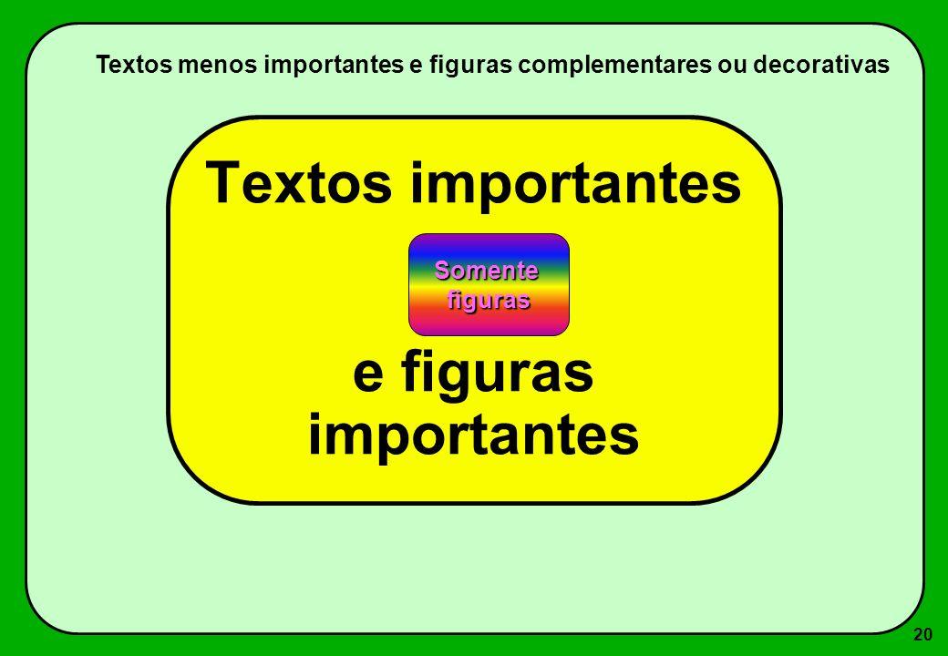 20 Textos importantes e figuras importantes Textos menos importantes e figuras complementares ou decorativas Somentefiguras