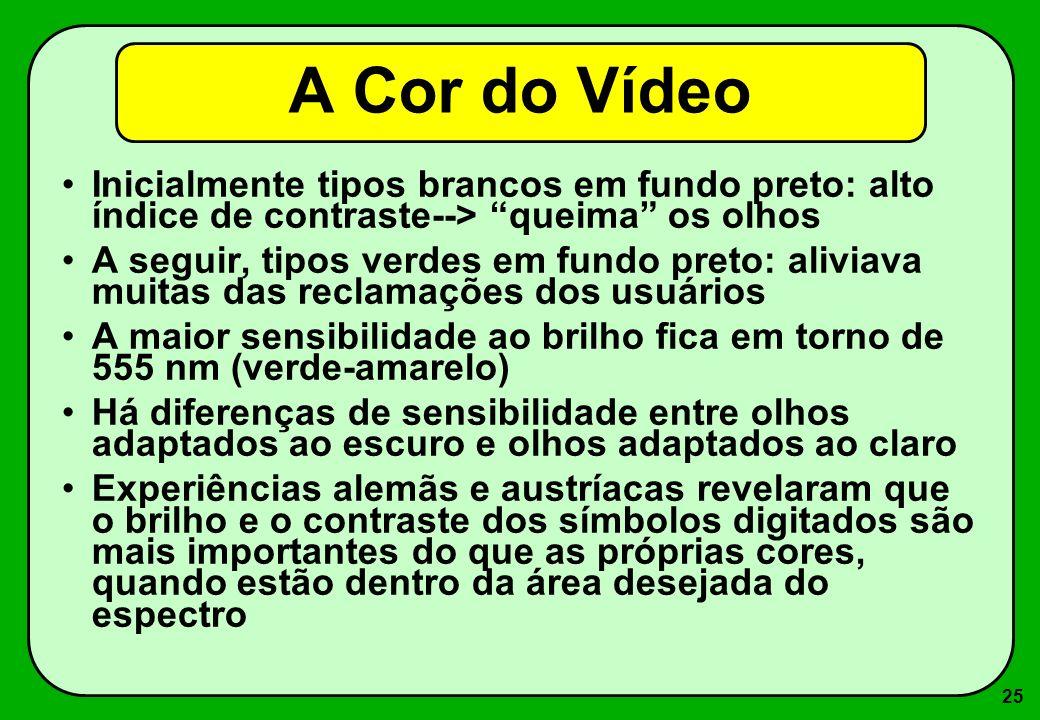 25 A Cor do Vídeo Inicialmente tipos brancos em fundo preto: alto índice de contraste--> queima os olhos A seguir, tipos verdes em fundo preto: alivia