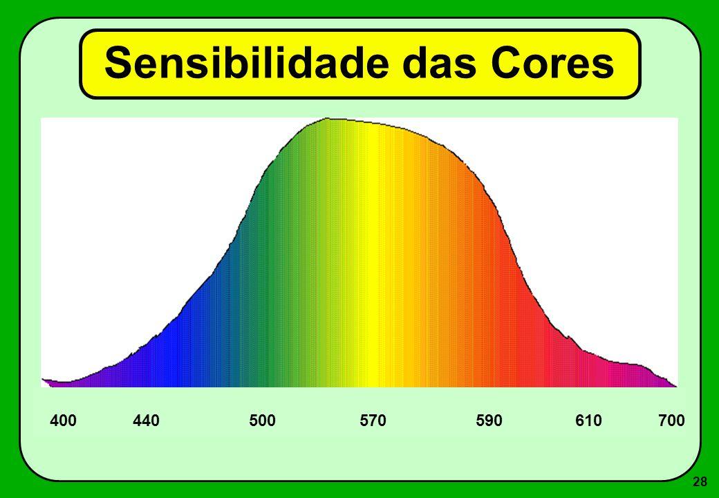 28 Sensibilidade das Cores 400700440500570590610