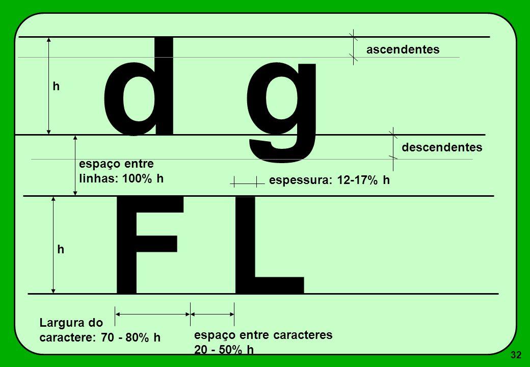 32 dg LF h h ascendentes descendentes espessura: 12-17% h espaço entre linhas: 100% h espaço entre caracteres 20 - 50% h Largura do caractere: 70 - 80