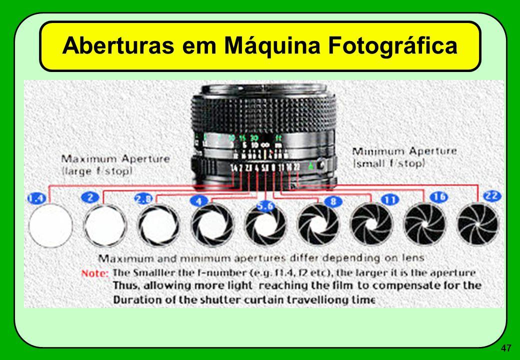 47 Aberturas em Máquina Fotográfica
