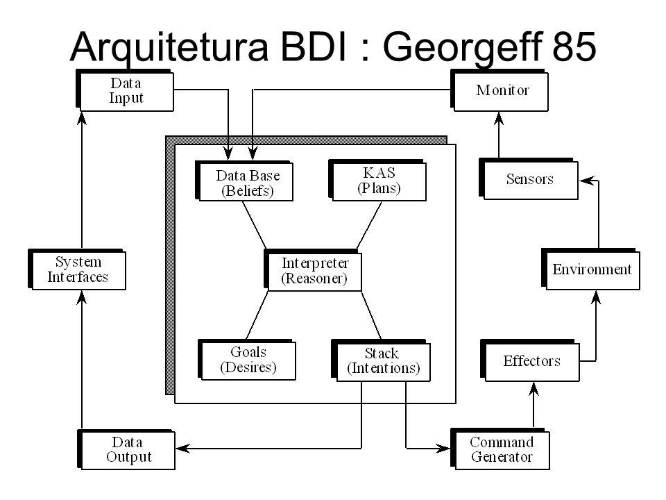 Arquitetura BDI : Georgeff 85
