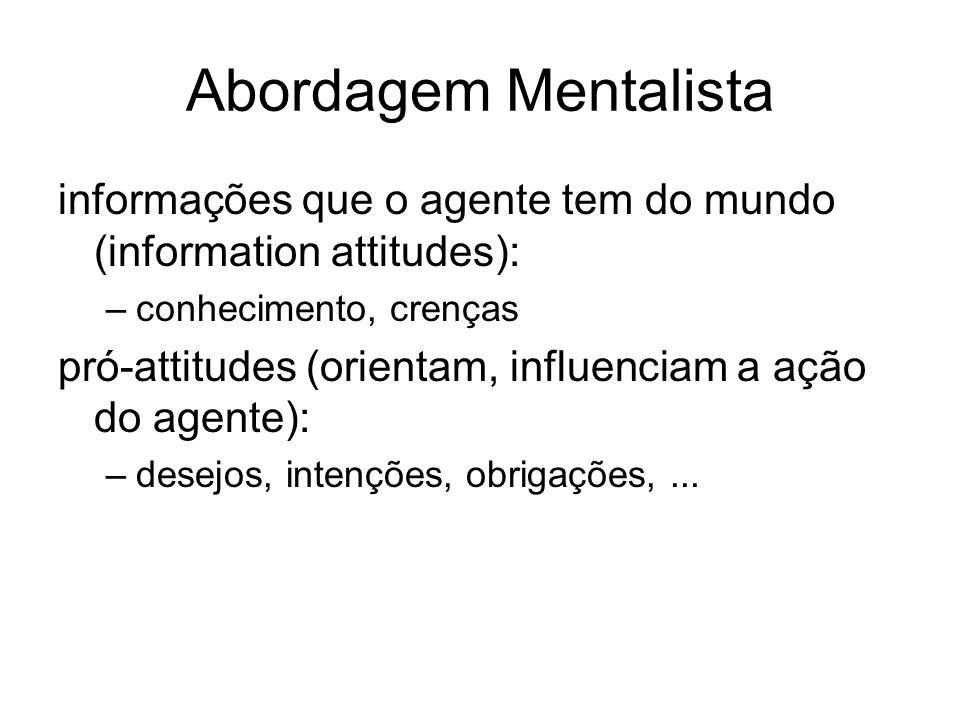 Abordagem Mentalista informações que o agente tem do mundo (information attitudes): –conhecimento, crenças pró-attitudes (orientam, influenciam a ação