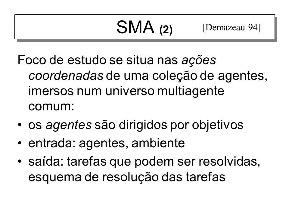 SMA (2) Foco de estudo se situa nas ações coordenadas de uma coleção de agentes, imersos num universo multiagente comum: os agentes são dirigidos por