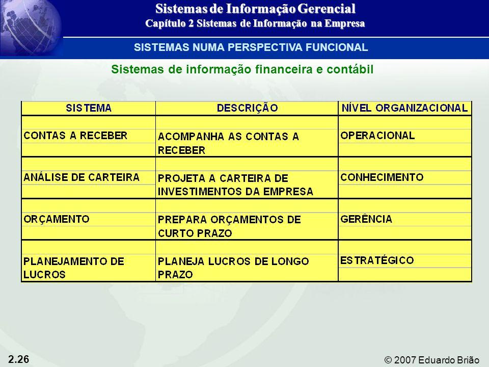 2.26 © 2007 Eduardo Brião Sistemas de Informação Gerencial Capítulo 2 Sistemas de Informação na Empresa SISTEMAS NUMA PERSPECTIVA FUNCIONAL Sistemas d