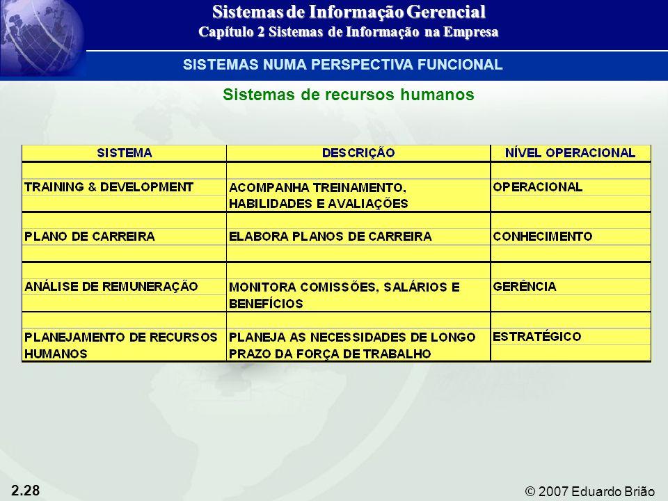 2.28 © 2007 Eduardo Brião Sistemas de Informação Gerencial Capítulo 2 Sistemas de Informação na Empresa SISTEMAS NUMA PERSPECTIVA FUNCIONAL Sistemas d