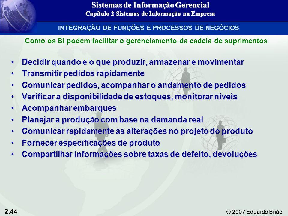 2.44 © 2007 Eduardo Brião Decidir quando e o que produzir, armazenar e movimentarDecidir quando e o que produzir, armazenar e movimentar Transmitir pe