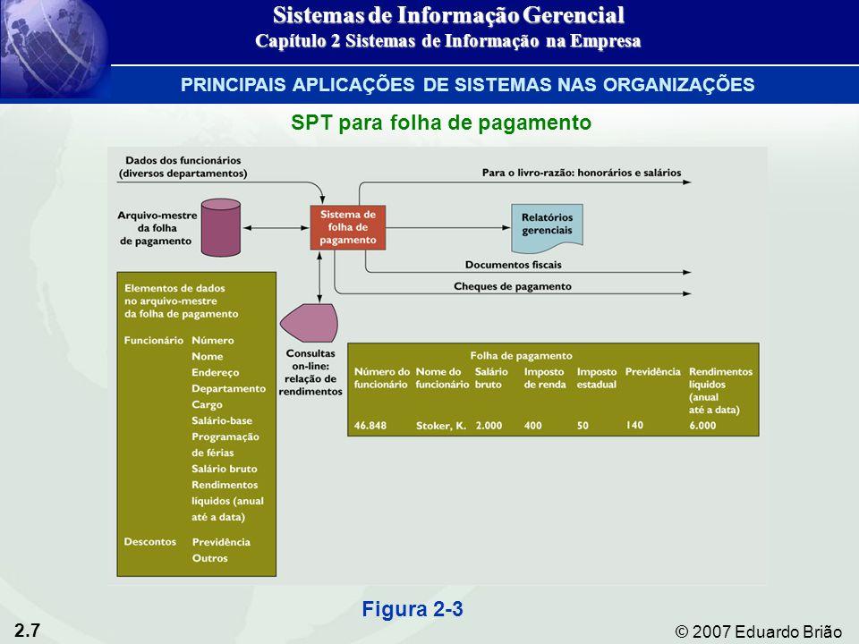 2.8 © 2007 Eduardo Brião Tipos de SPT Figura 2-4 Sistemas de Informação Gerencial Capítulo 2 Sistemas de Informação na Empresa PRINCIPAIS APLICAÇÕES DE SISTEMAS NAS ORGANIZAÇÕES