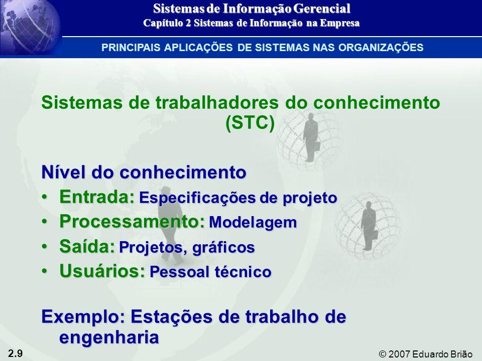 2.20 © 2007 Eduardo Brião Principais funções dos sistemas: Gestão de vendas, pesquisa de mercado, promoção, definição de preços, novos produtosGestão de vendas, pesquisa de mercado, promoção, definição de preços, novos produtos Principais aplicações dos sistemas: Sistemas de acompanhamento de pedidos, sistema de pesquisa de mercado, sistema de estabelecimento de preçosSistemas de acompanhamento de pedidos, sistema de pesquisa de mercado, sistema de estabelecimento de preços SISTEMAS NUMA PERSPECTIVA FUNCIONAL Sistemas de vendas e marketing Sistemas de Informação Gerencial Capítulo 2 Sistemas de Informação na Empresa