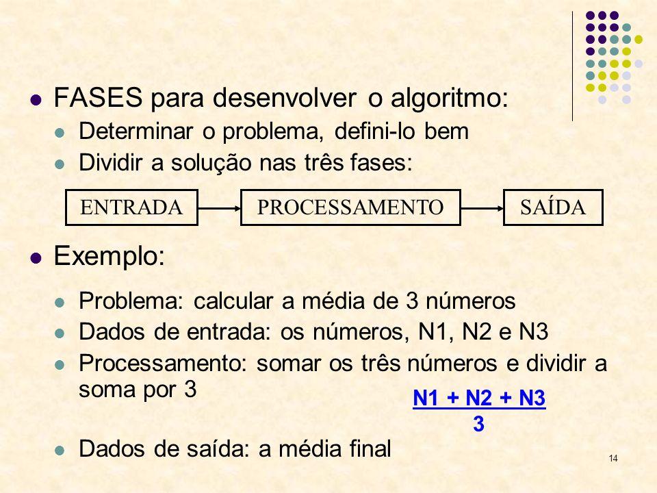 14 FASES para desenvolver o algoritmo: Determinar o problema, defini-lo bem Dividir a solução nas três fases: Exemplo: Problema: calcular a média de 3
