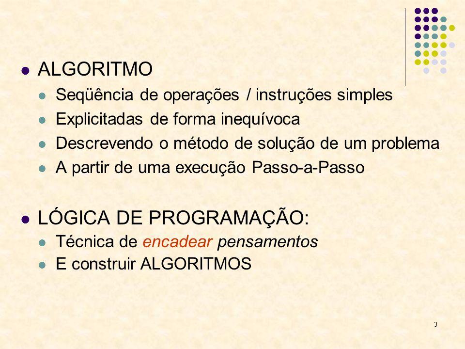 3 ALGORITMO Seqüência de operações / instruções simples Explicitadas de forma inequívoca Descrevendo o método de solução de um problema A partir de um