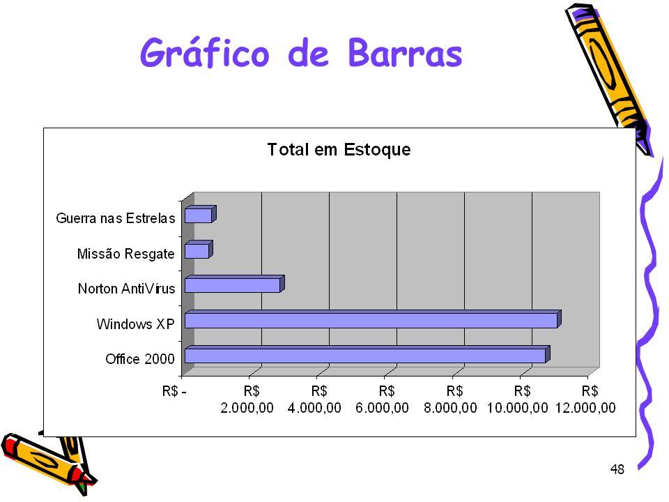 48 Gráfico de Barras