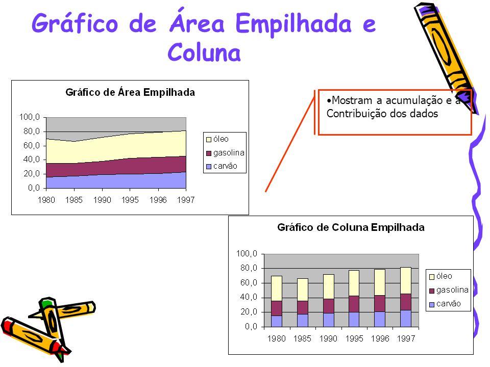 50 Gráfico de Área Empilhada e Coluna Mostram a acumulação e a Contribuição dos dados
