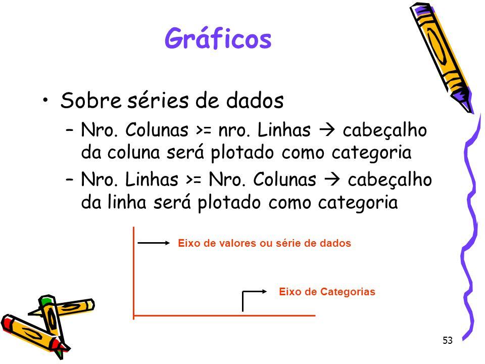 53 Gráficos Sobre séries de dados –Nro. Colunas >= nro. Linhas cabeçalho da coluna será plotado como categoria –Nro. Linhas >= Nro. Colunas cabeçalho