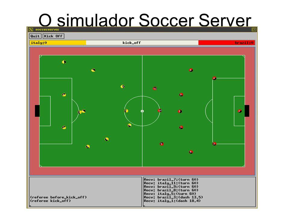 O simulador Soccer Server [NODA95]