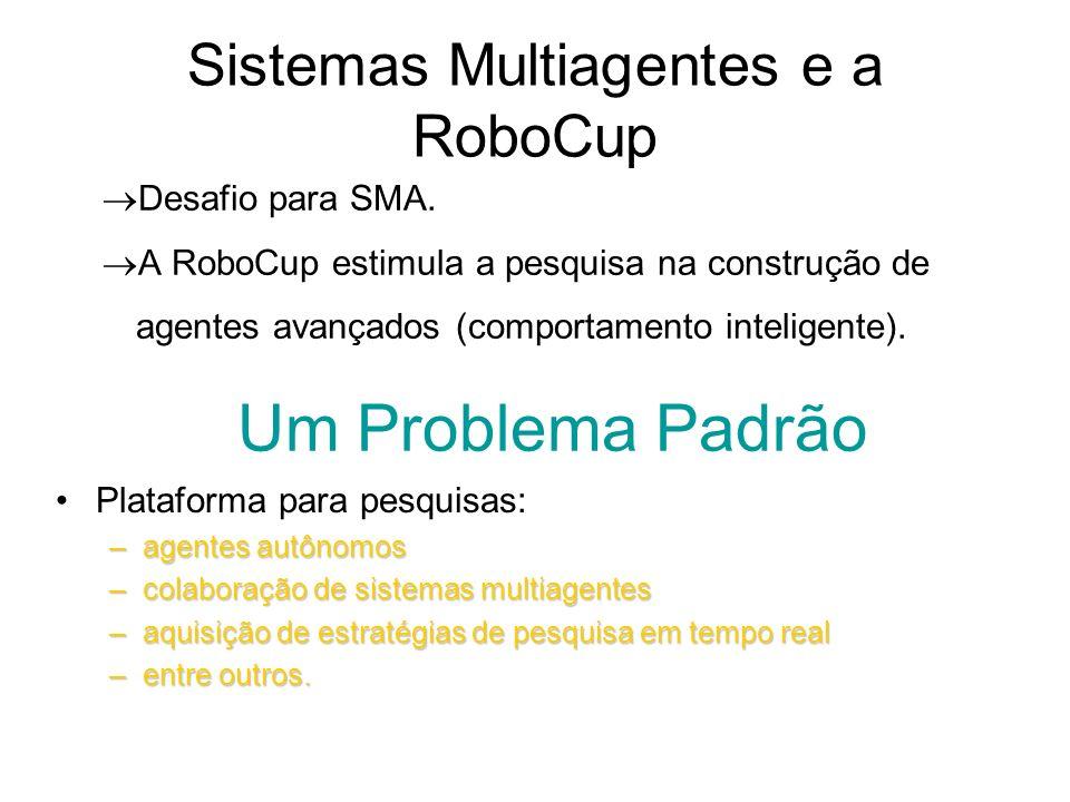 Sistemas Multiagentes e a RoboCup Desafio para SMA. A RoboCup estimula a pesquisa na construção de agentes avançados (comportamento inteligente). Um P