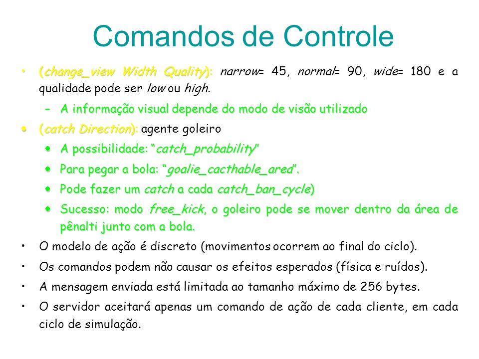 Comandos de Controle (change_view Width Quality):(change_view Width Quality): narrow= 45, normal= 90, wide= 180 e a qualidade pode ser low ou high. –A