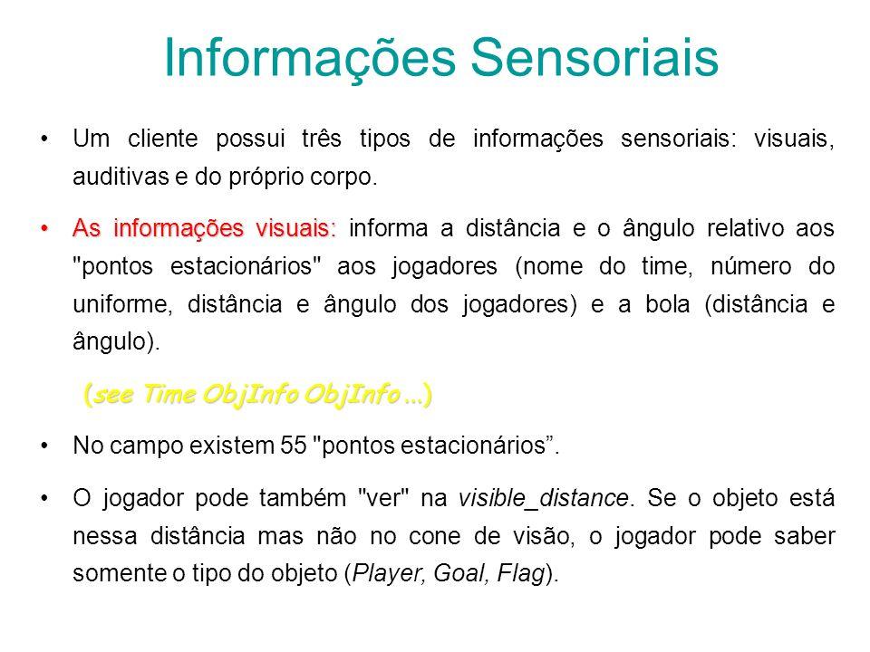 Informações Sensoriais Um cliente possui três tipos de informações sensoriais: visuais, auditivas e do próprio corpo. As informações visuais:As inform
