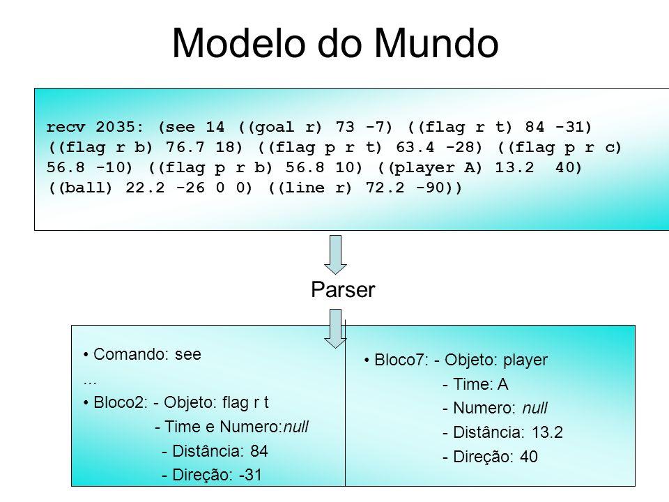 Modelo do Mundo Parser recv 2035: (see 14 ((goal r) 73 -7) ((flag r t) 84 -31) ((flag r b) 76.7 18) ((flag p r t) 63.4 -28) ((flag p r c) 56.8 -10) ((