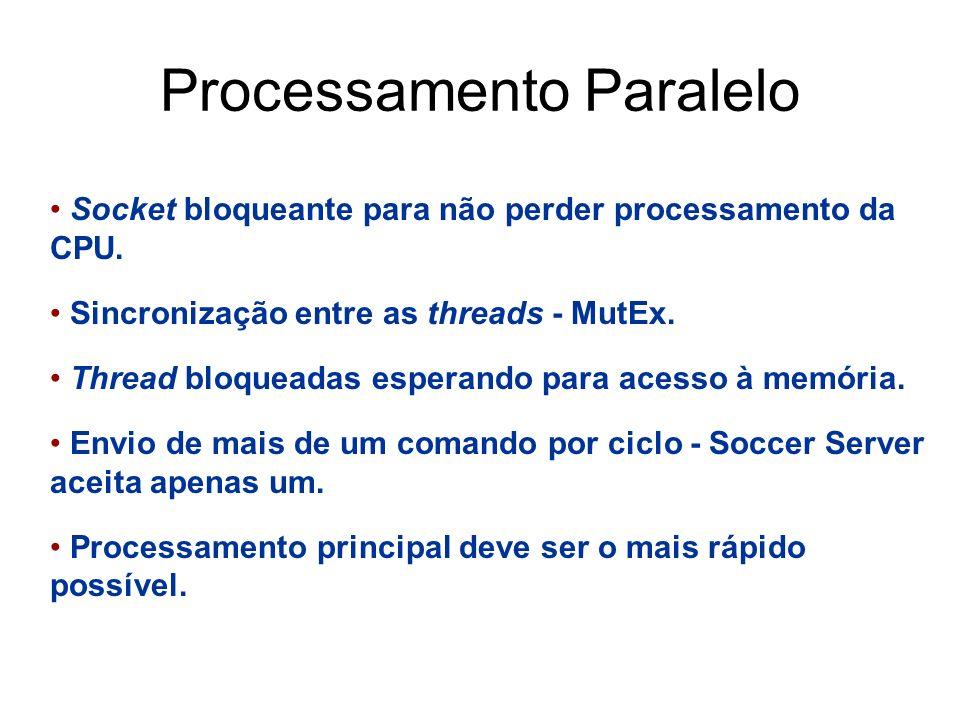 Processamento Paralelo Socket bloqueante para não perder processamento da CPU. Sincronização entre as threads - MutEx. Thread bloqueadas esperando par