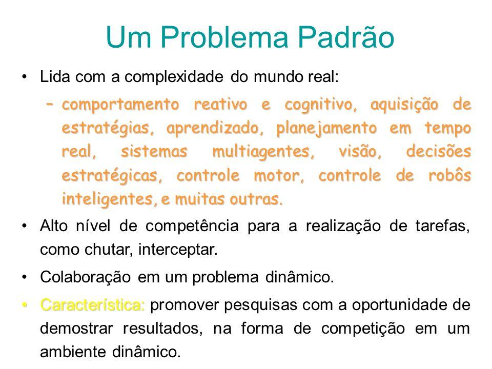 Um Problema Padrão Lida com a complexidade do mundo real: –comportamento reativo e cognitivo, aquisição de estratégias, aprendizado, planejamento em t
