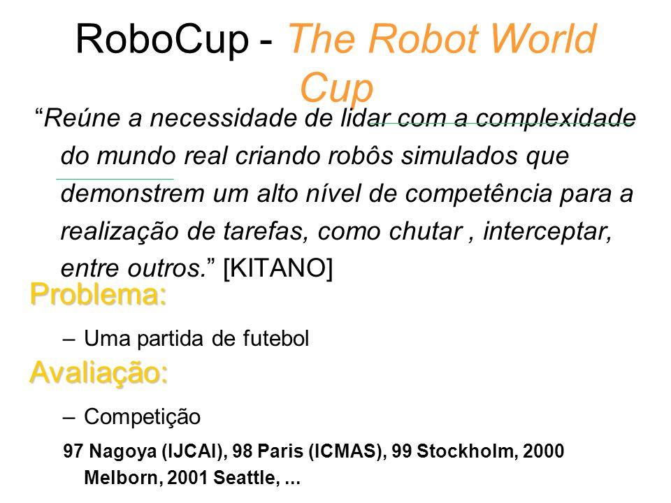 RoboCup - The Robot World Cup Reúne a necessidade de lidar com a complexidade do mundo real criando robôs simulados que demonstrem um alto nível de co
