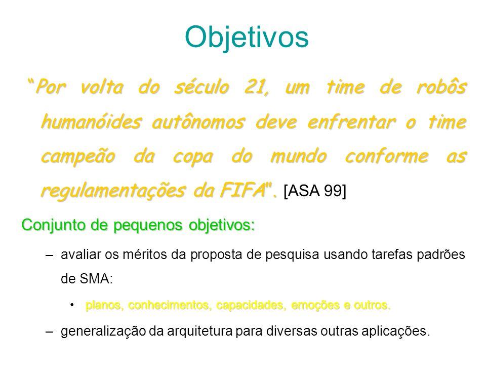 Características (cont.) Limite do sensor de informação: informação visual.