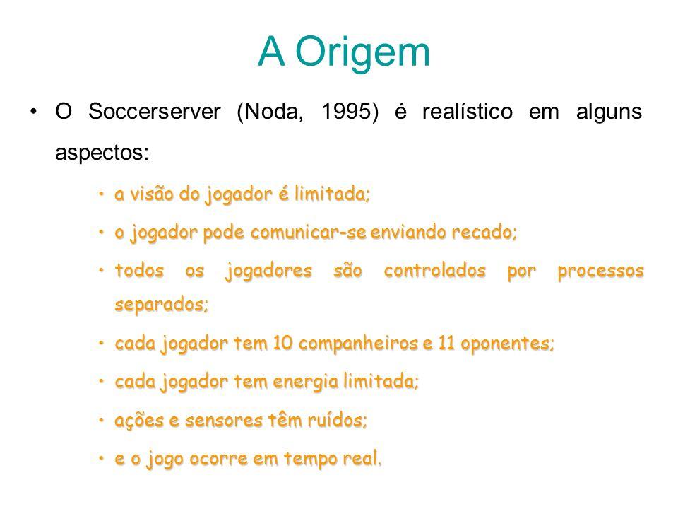 A Origem O Soccerserver (Noda, 1995) é realístico em alguns aspectos: a visão do jogador é limitada;a visão do jogador é limitada; o jogador pode comu