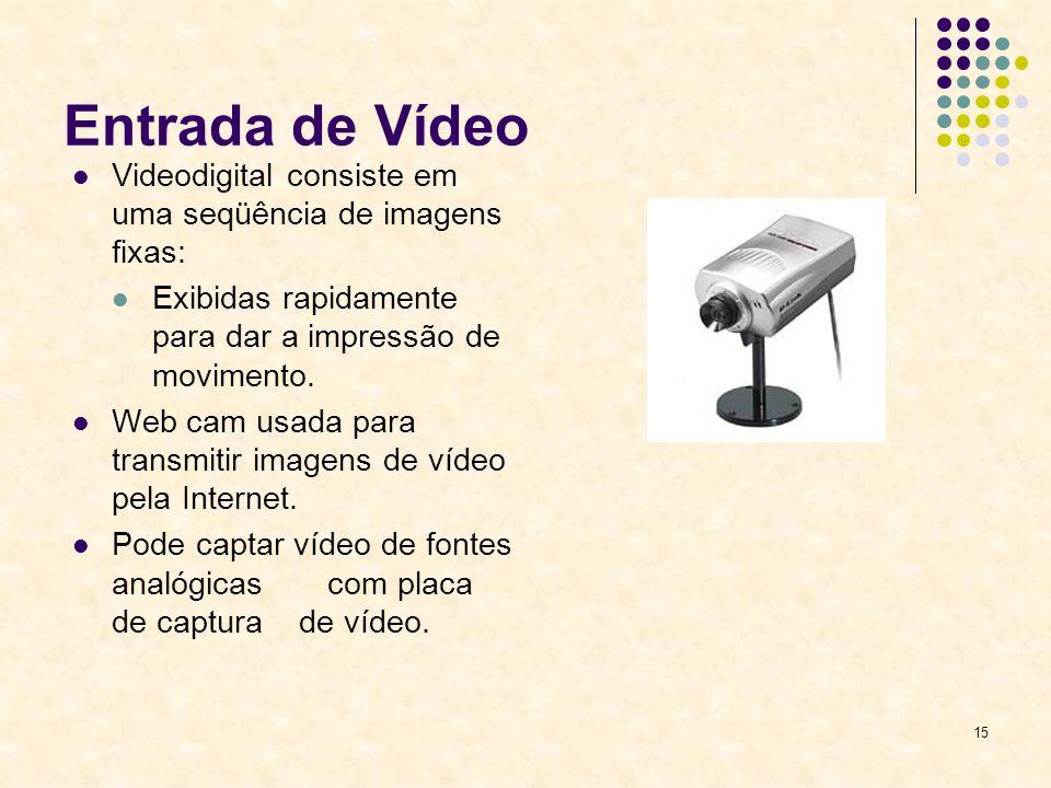 15 Entrada de Vídeo Videodigital consiste em uma seqüência de imagens fixas: Exibidas rapidamente para dar a impressão de movimento. Web cam usada par