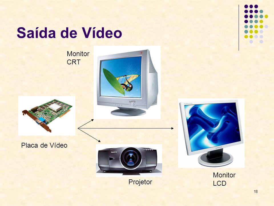 18 Saída de Vídeo Monitor CRT Monitor LCD Placa de Vídeo Projetor