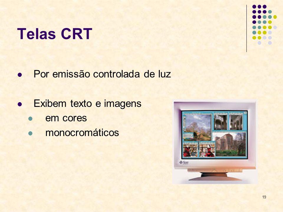19 Telas CRT Por emissão controlada de luz Exibem texto e imagens em cores monocromáticos