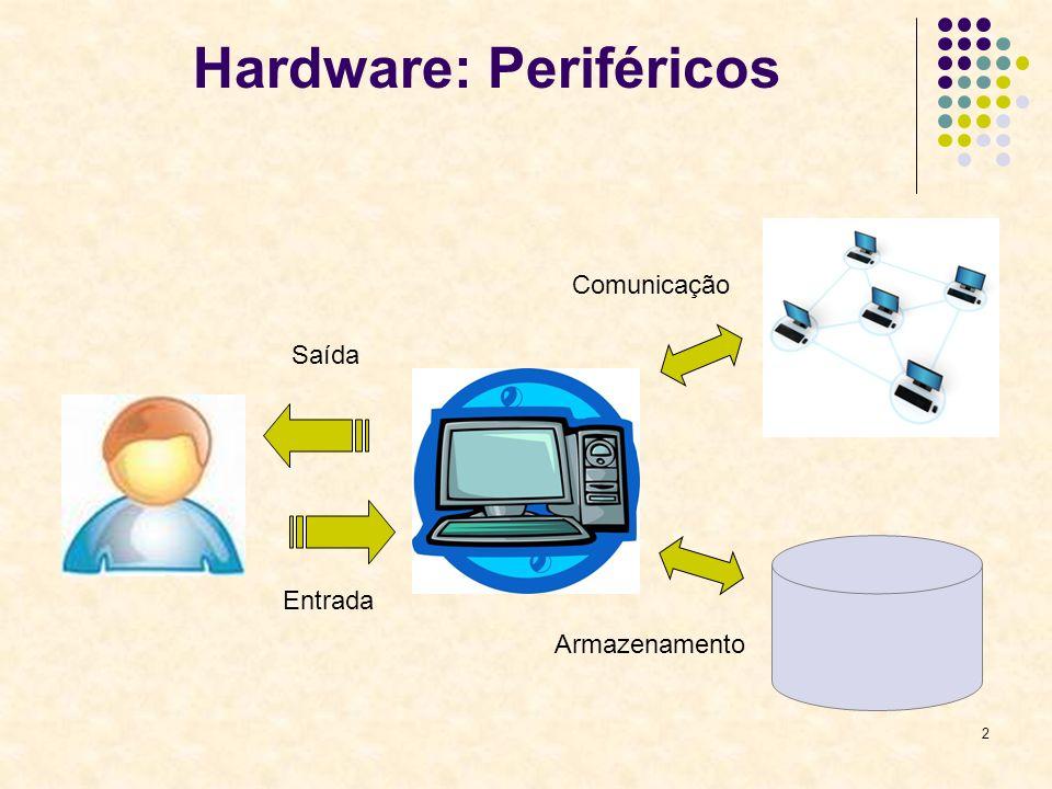 2 Hardware: Periféricos Entrada Saída Armazenamento Comunicação