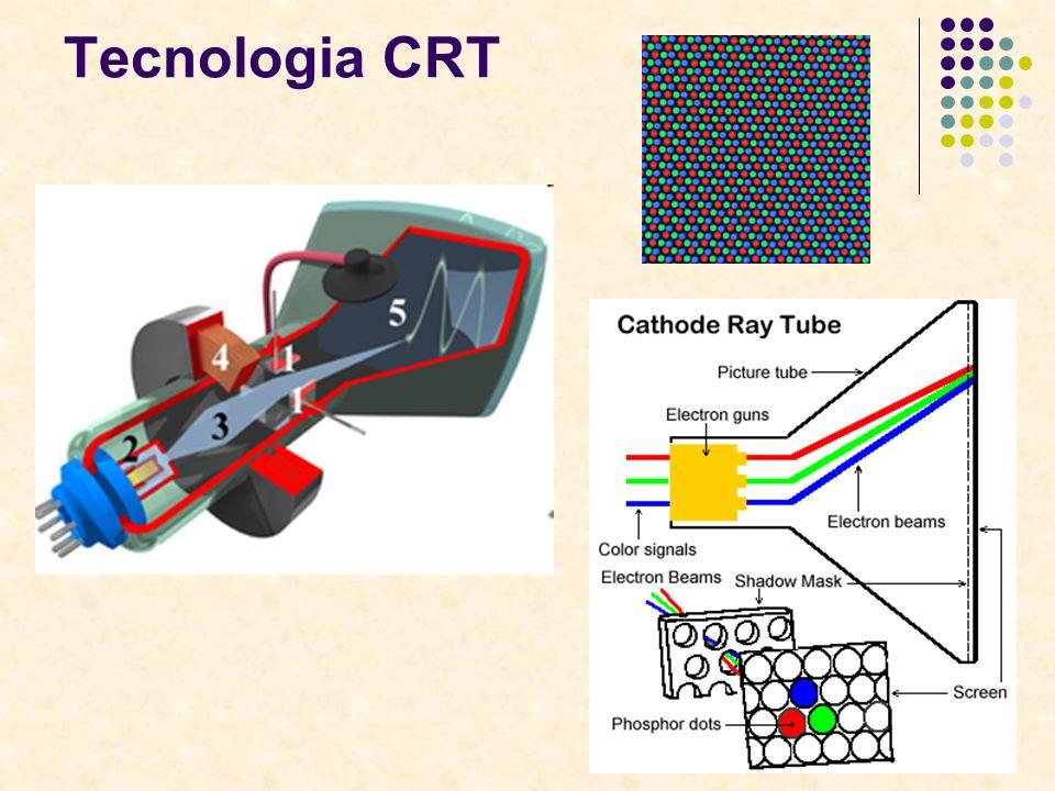20 Tecnologia CRT