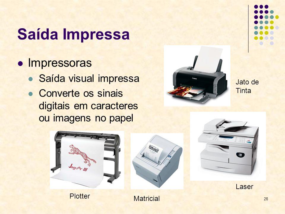 28 Saída Impressa Impressoras Saída visual impressa Converte os sinais digitais em caracteres ou imagens no papel Jato de Tinta Laser Matricial Plotter