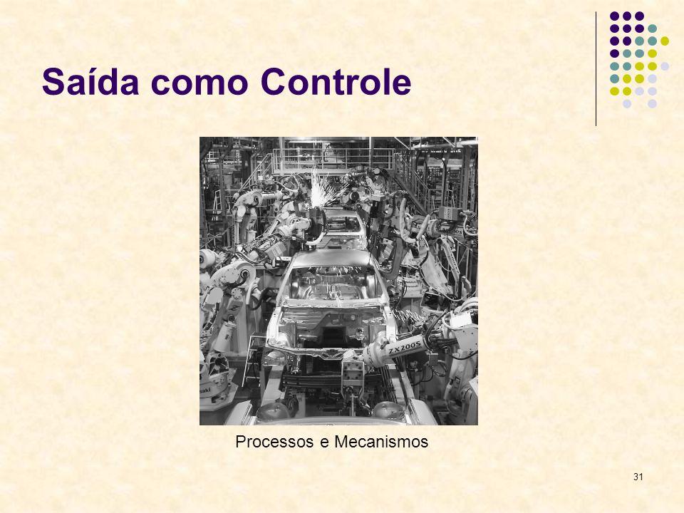 31 Saída como Controle Processos e Mecanismos