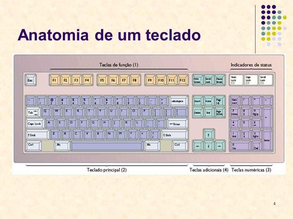 4 Anatomia de um teclado