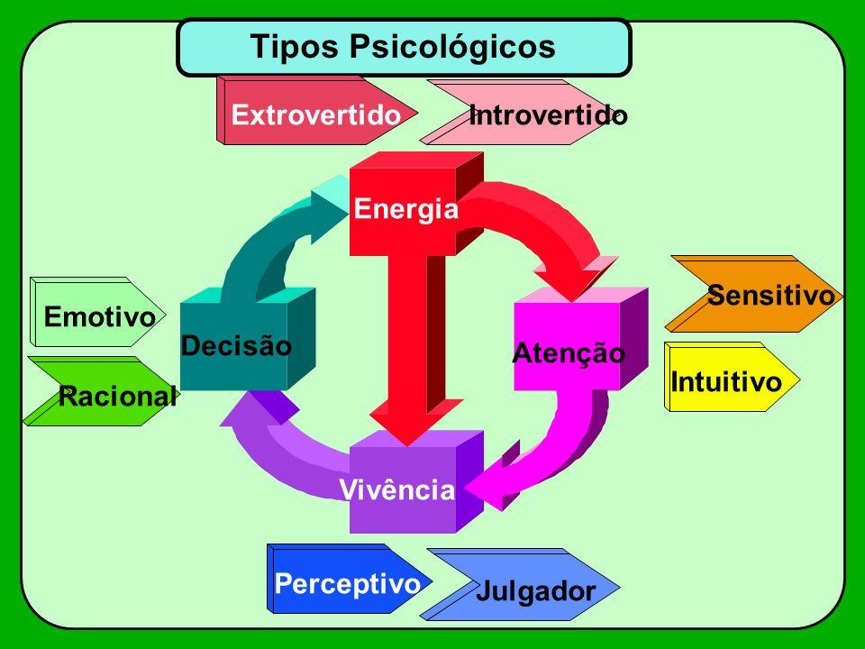 I) Energia: Extrovertidos (E) - Preferência por absorver energia do mundo exterior das pessoas, atividades ou coisas.