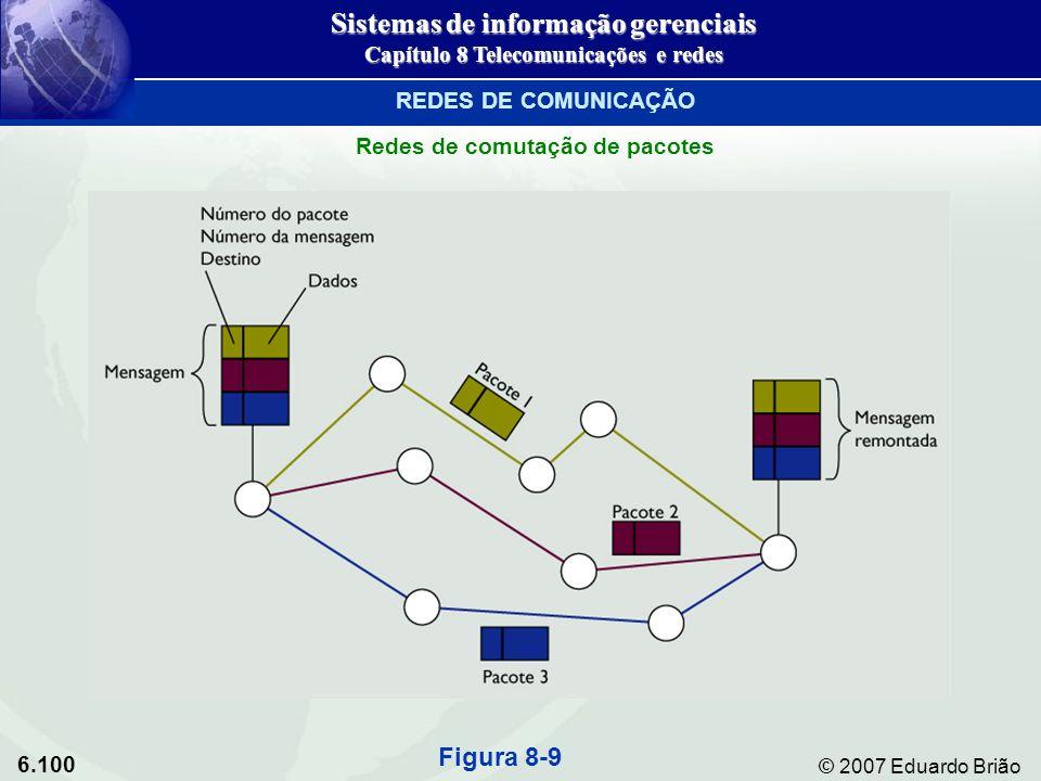 6.100 © 2007 Eduardo Brião Redes de comutação de pacotes Figura 8-9 Sistemas de informação gerenciais Capítulo 8 Telecomunicações e redes REDES DE COM