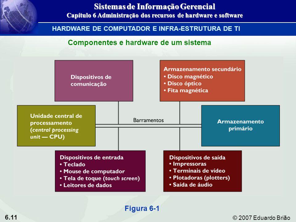 6.11 © 2007 Eduardo Brião HARDWARE DE COMPUTADOR E INFRA-ESTRUTURA DE TI Componentes e hardware de um sistema Figura 6-1 Sistemas de Informação Gerenc