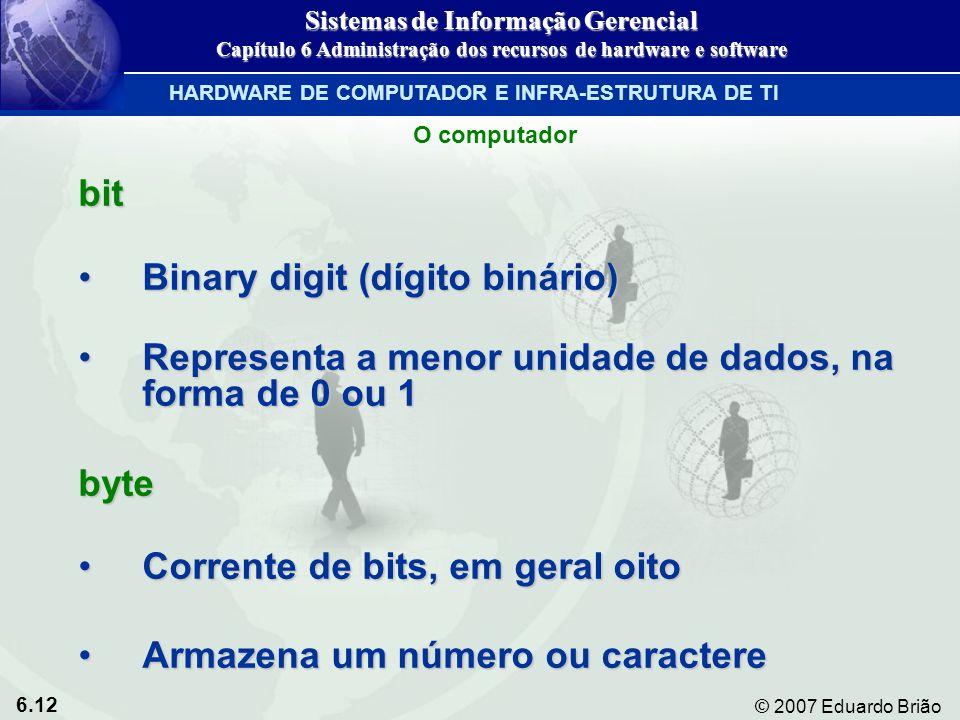 6.12 © 2007 Eduardo Brião O computador bit Binary digit (dígito binário)Binary digit (dígito binário) Representa a menor unidade de dados, na forma de