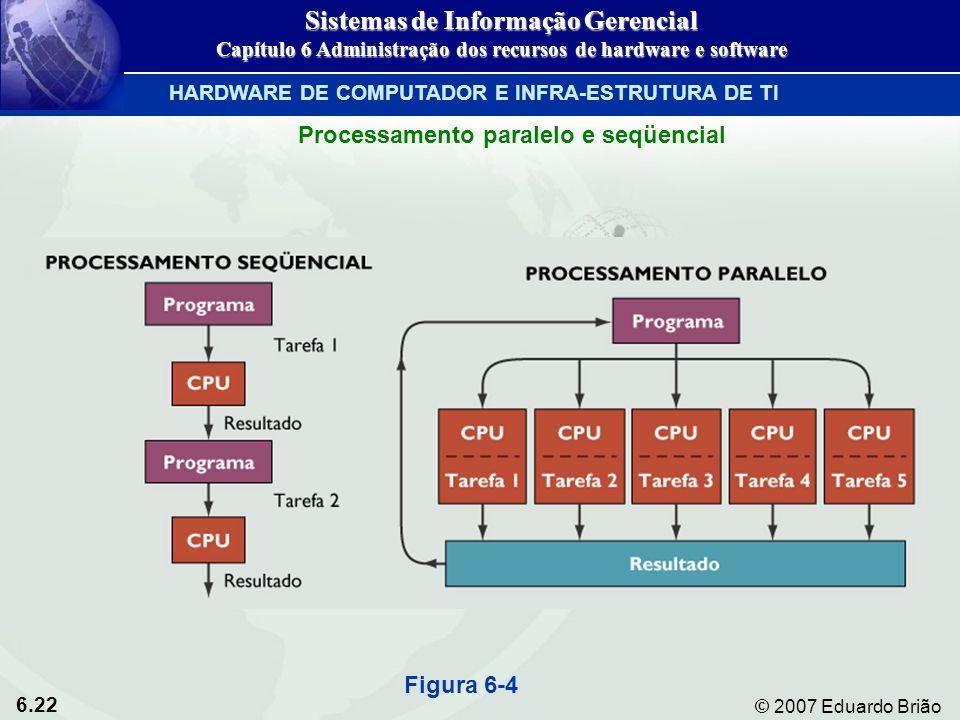 6.22 © 2007 Eduardo Brião Processamento paralelo e seqüencial Figura 6-4 HARDWARE DE COMPUTADOR E INFRA-ESTRUTURA DE TI Sistemas de Informação Gerenci